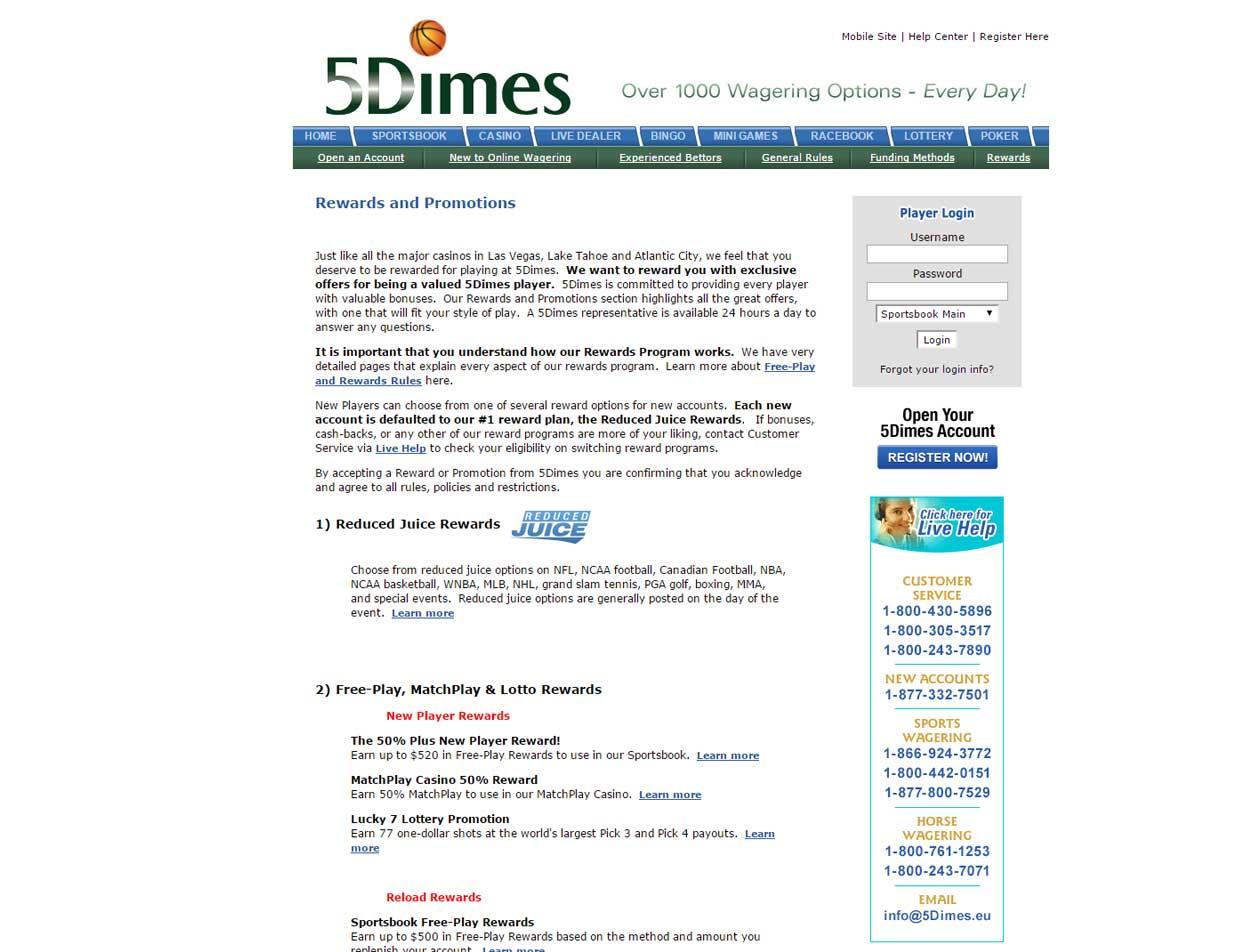 5Dimes Casino3