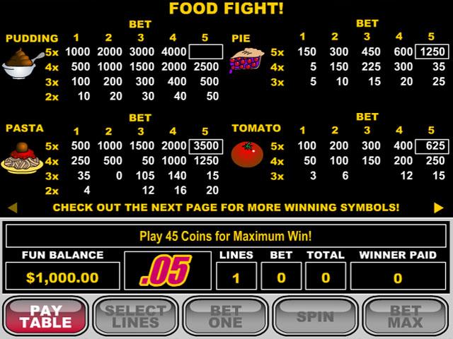 Food Fight Slot