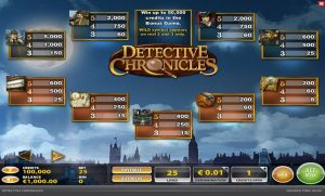 Detective Chronicles Paytable