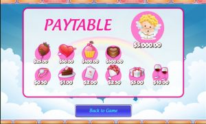 Mega Love slot paytable