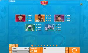Big Bot Crew slot Screenshot 2