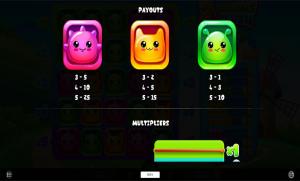 3 charms crush-paytable