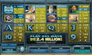 Thunderstruck 2 Screenshot 3